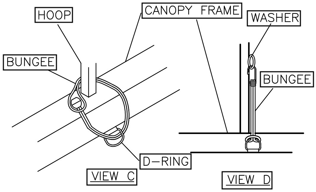 View C and D: Replacement Boat Lift Canopy Installation Instruction